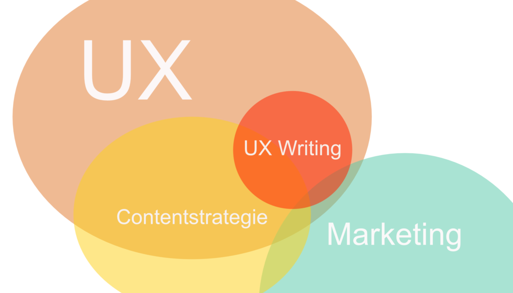 UX writing in het spectrum
