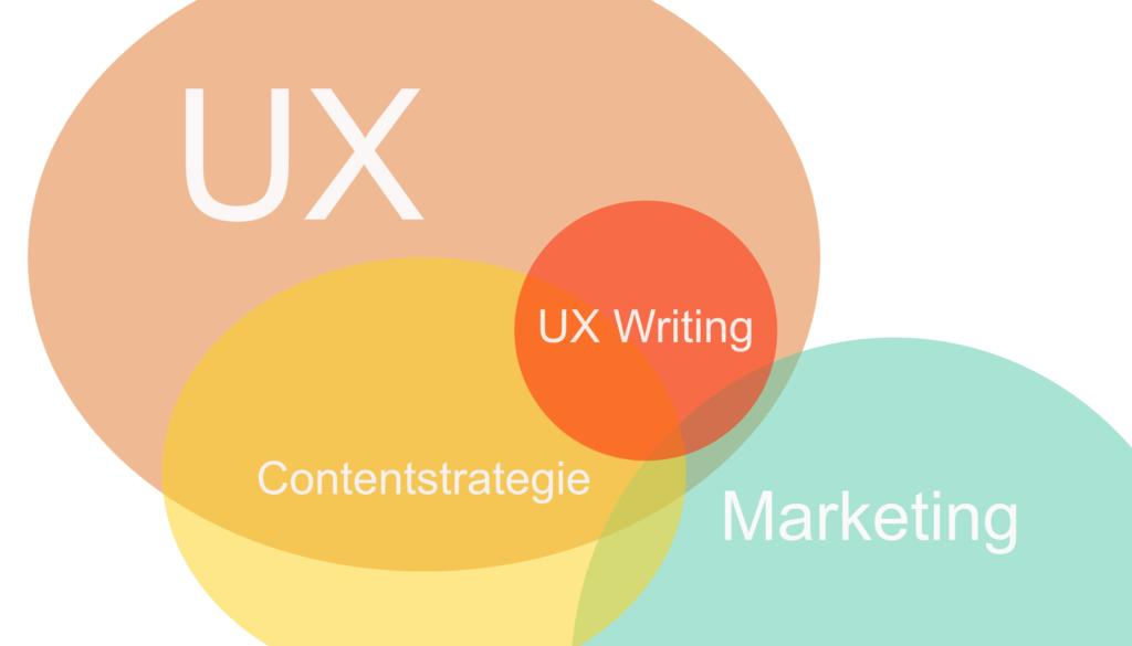 UX writing in het spectrum